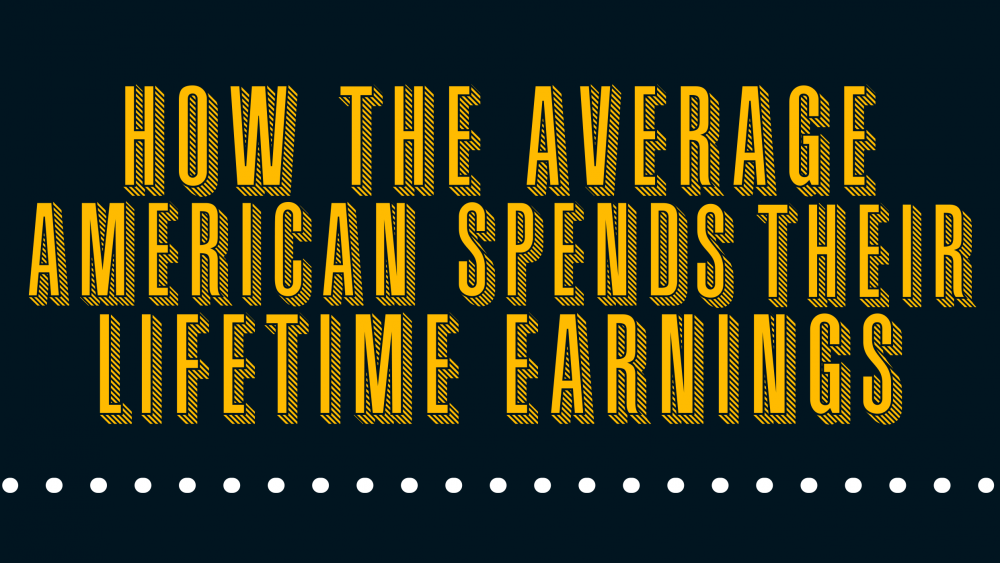 how-the-average-american-spends-their-lifetime-earnings