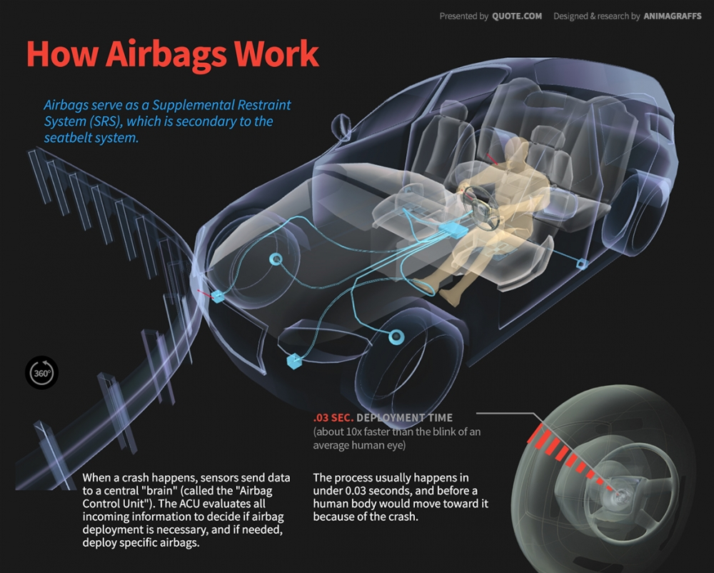 how-airbags-work