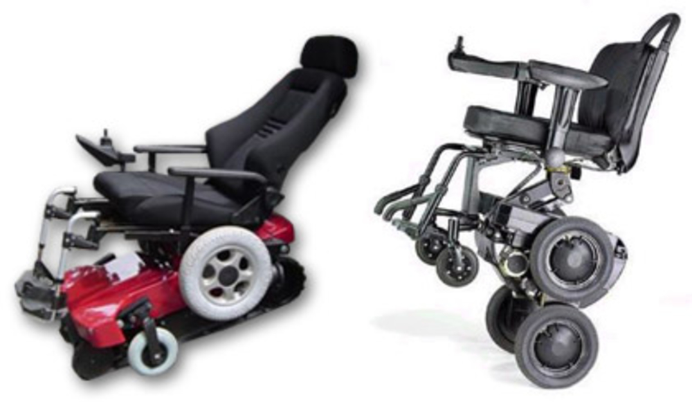 Automatic Stair Climbing Wheelchair Market - Industry Growth