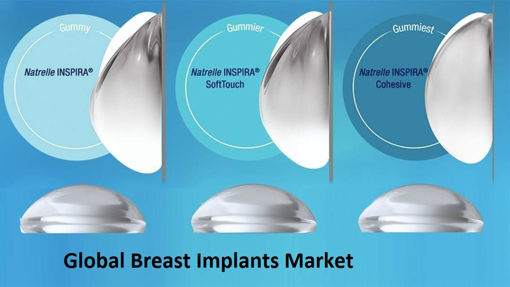 <p>Global Breast Implants Market</p>