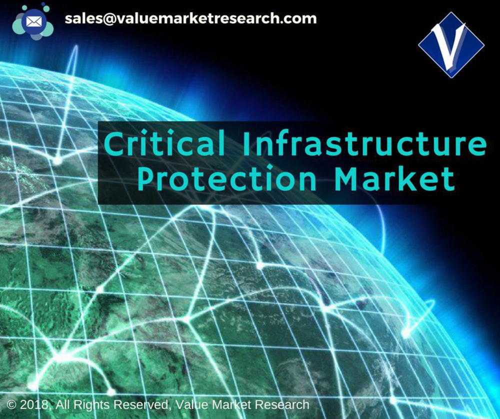 <p>Critical Infrastructure Protection Market</p>