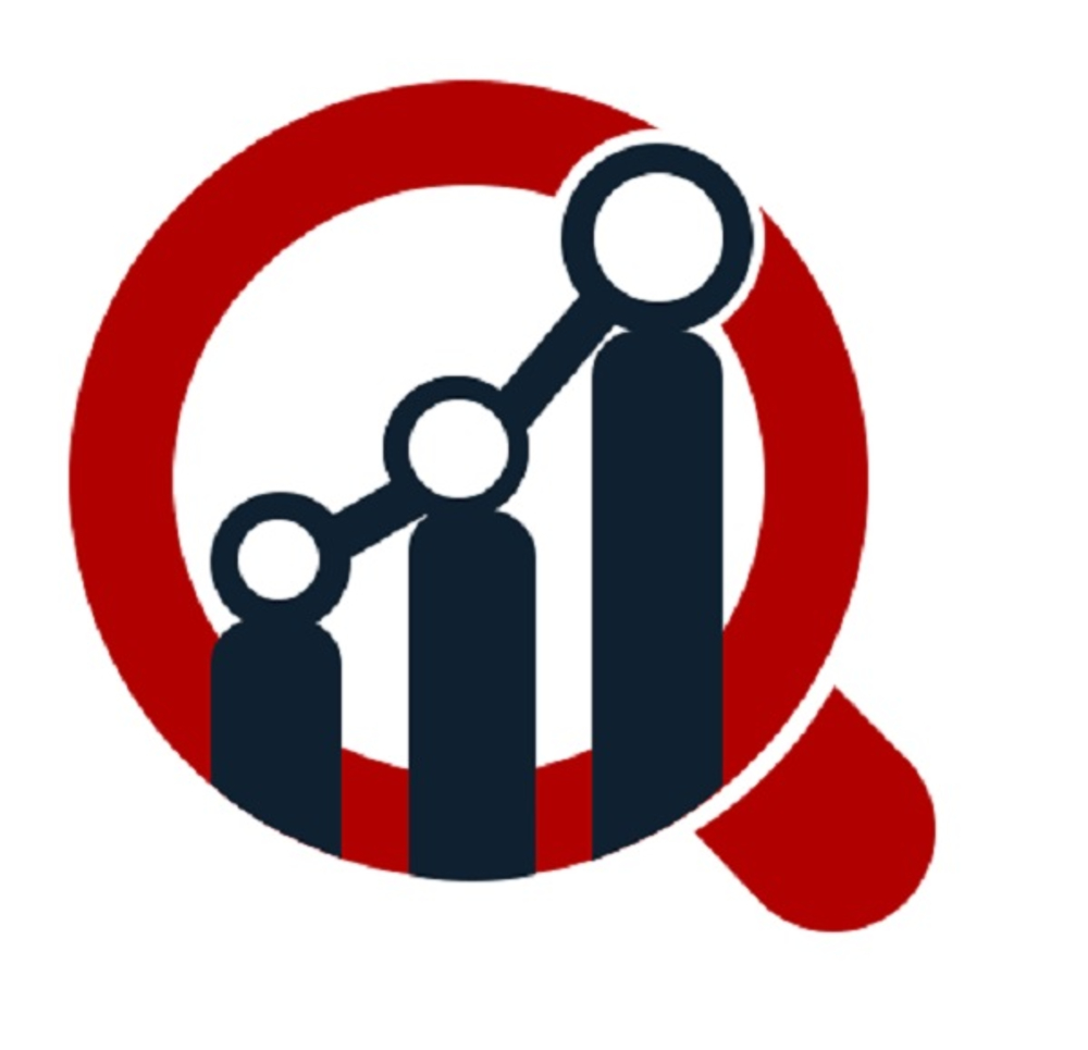 Silanes and Silicones Market 2019 | Global Growth by