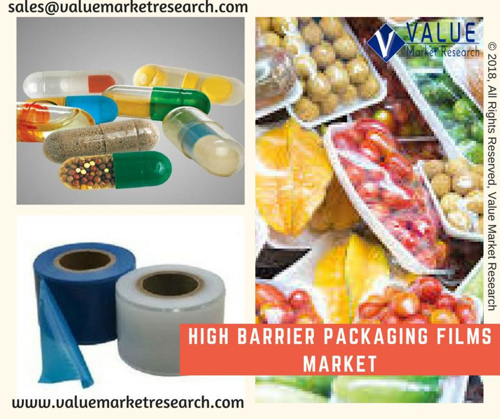 <p>High Barrier Packaging Films Market</p>