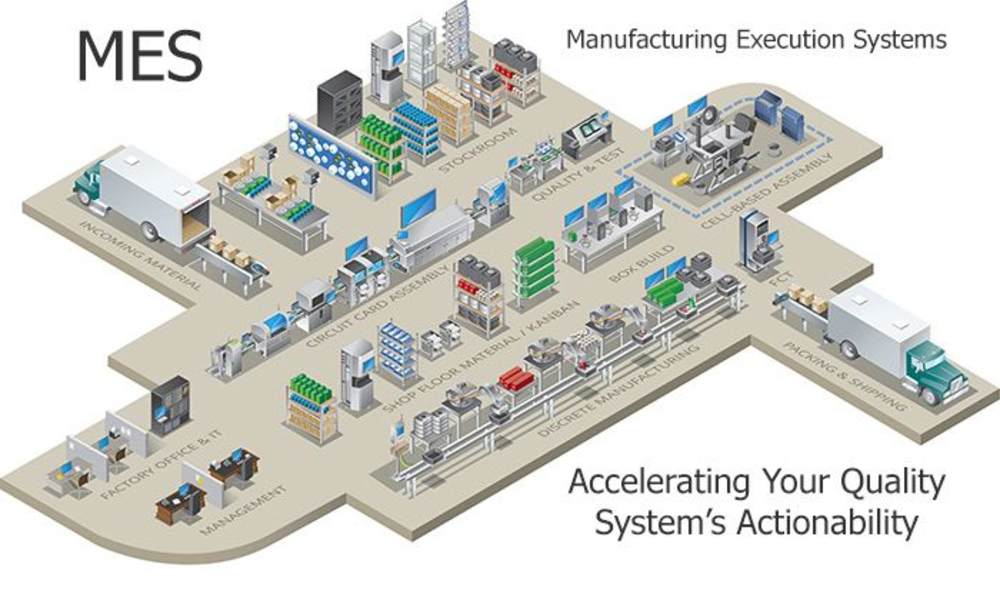 <p>Manufacturing Execution System Market</p>