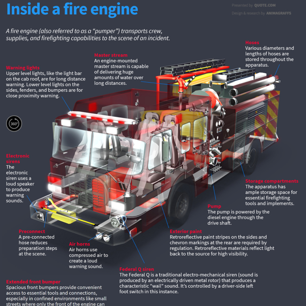 how-fire-engines-work