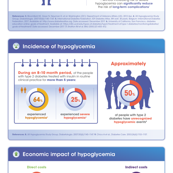 infographic-hypoglycemia-in-people-with-diabetes-1