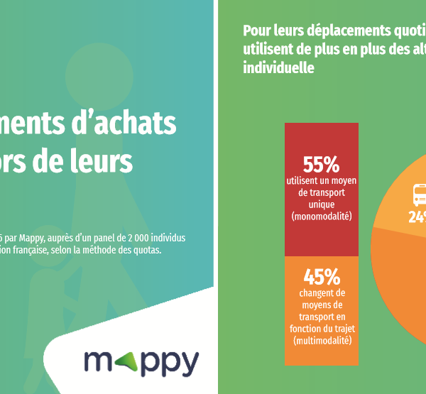etude-mappy-deplacement-consommation-infographie