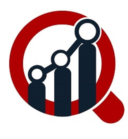 market-research-on-industrial-tape-market-2017-and-analysis-to-2023