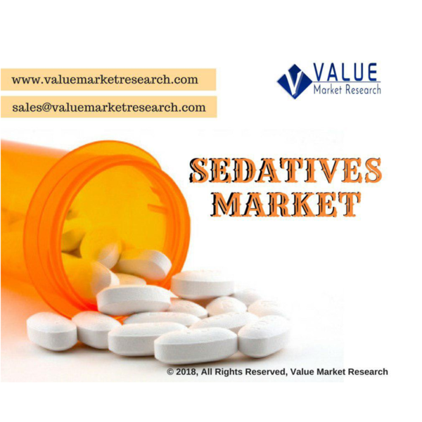 sedatives-market-size-industry-forecast-research-report-2025