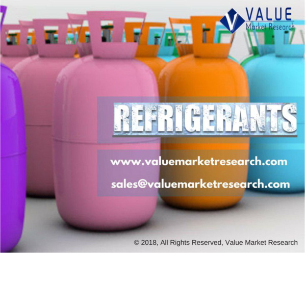 refrigerant-market-size-industry-forecast-research-report-2025